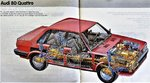 Audi 80 Quattro, Construction & Functional Description (German)